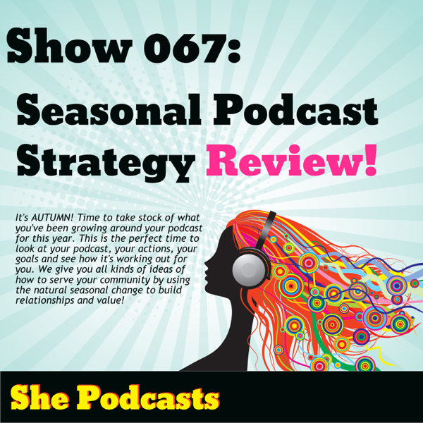 podcasting strategy podcast marketing